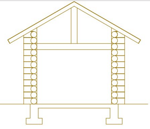 Dessin 2D de maison en rondins